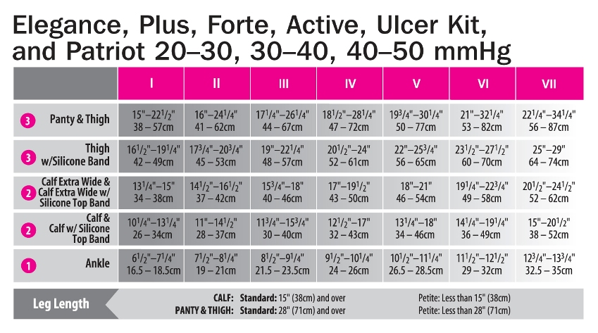 08d784be022 Medi Plus 20 - 30 mmHg Pantyhose Compression Stockings
